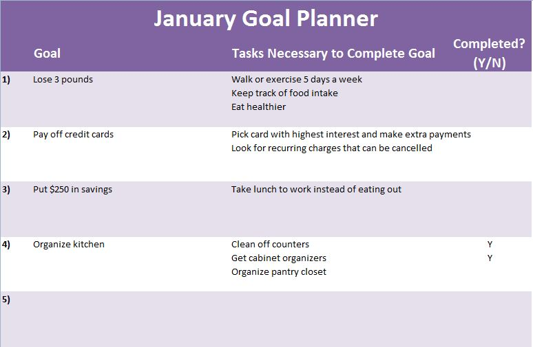 Forget  Resolutions! Free 2016 Goals & Priorities Planner